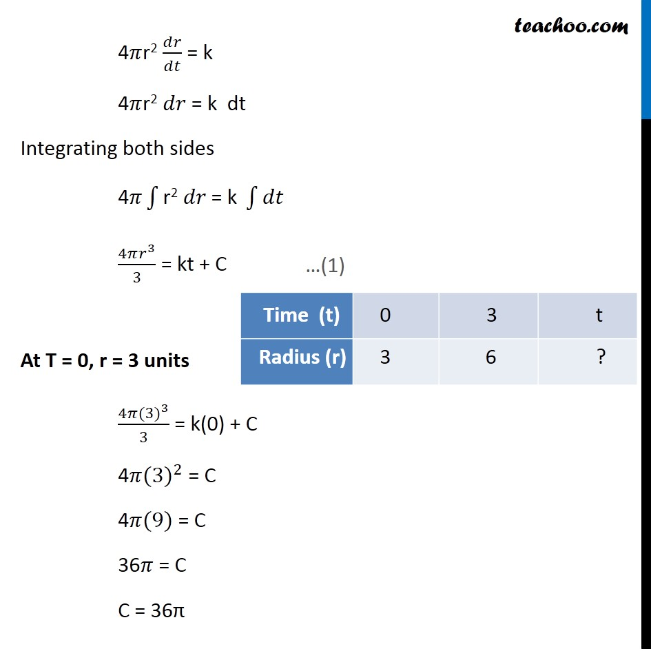 Ex 9.4, 19 - Chapter 9 Class 12 Differential Equations - Part 2