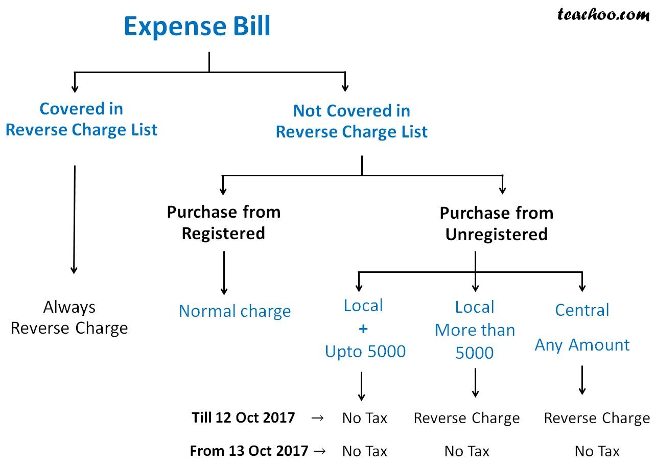 Expense Bill.jpg