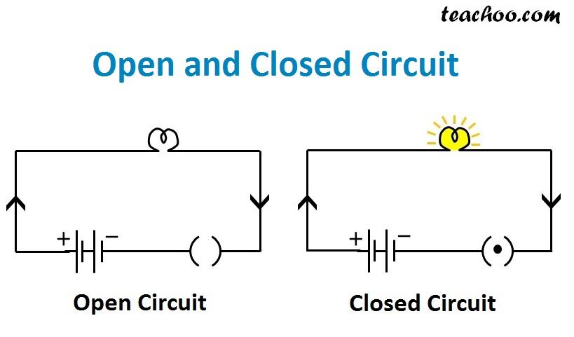 Circuit diagram with open circuit - Teachoo.jpg