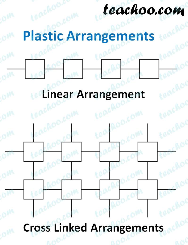 plastic-arrangements.jpg