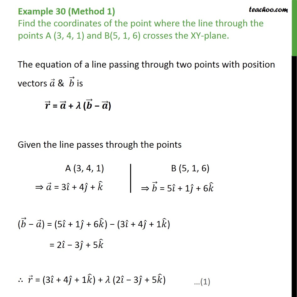 Example 30 Find Point Where Line Crosses The Xy Plane Examples