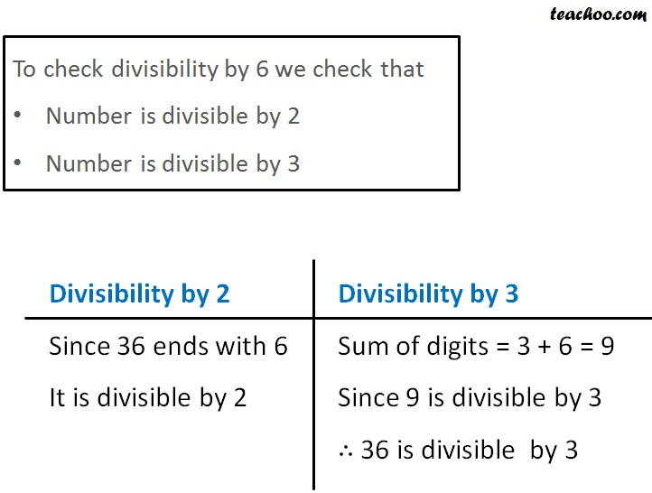 Divisibility by 6 i.jpg