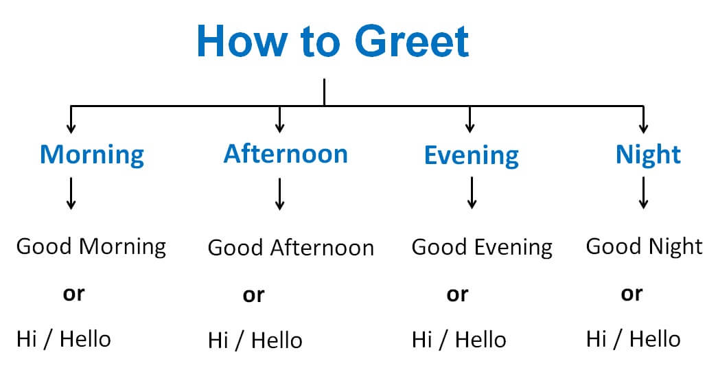 How to Greet.jpg