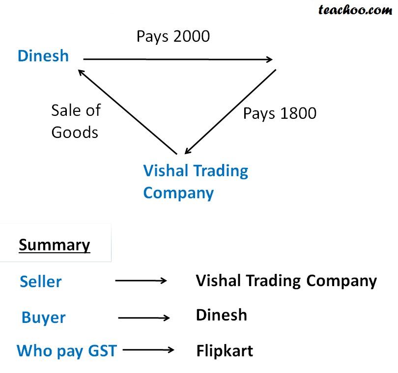 GST flipkart image.jpg