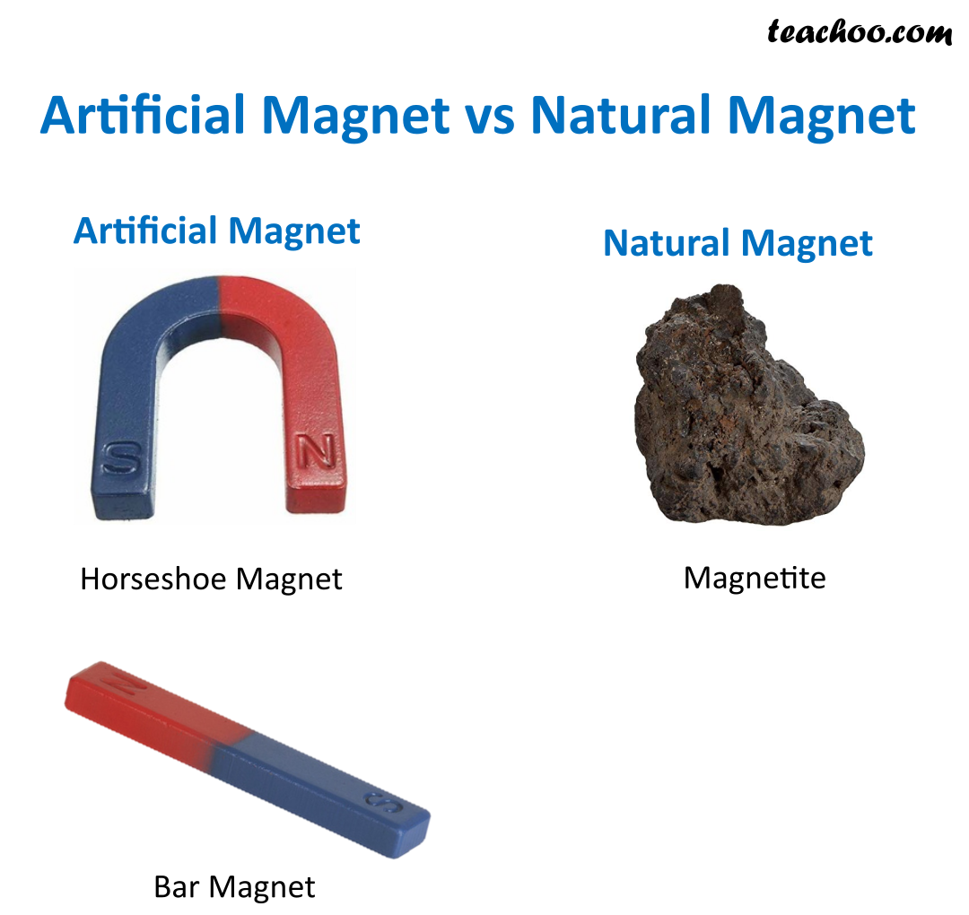 Artificial Magnet vs Natural Magnet.png