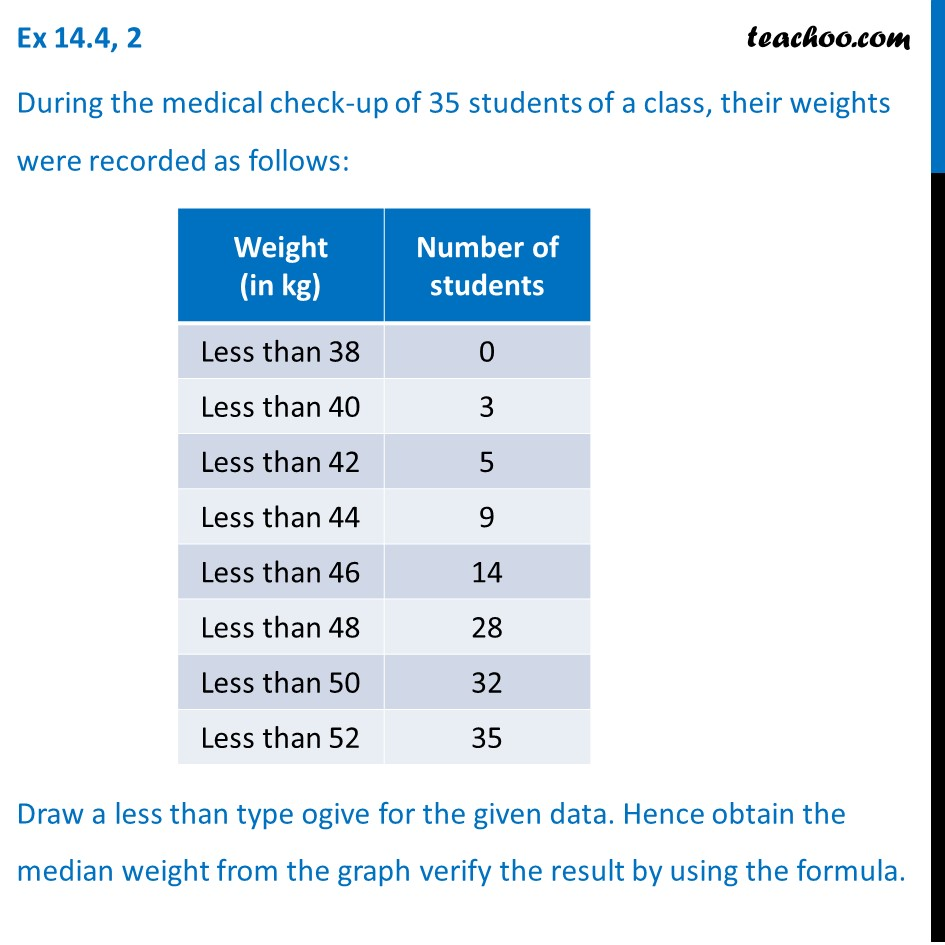 Ex 14.4, 2 - During medical check-up of 35 students of a class