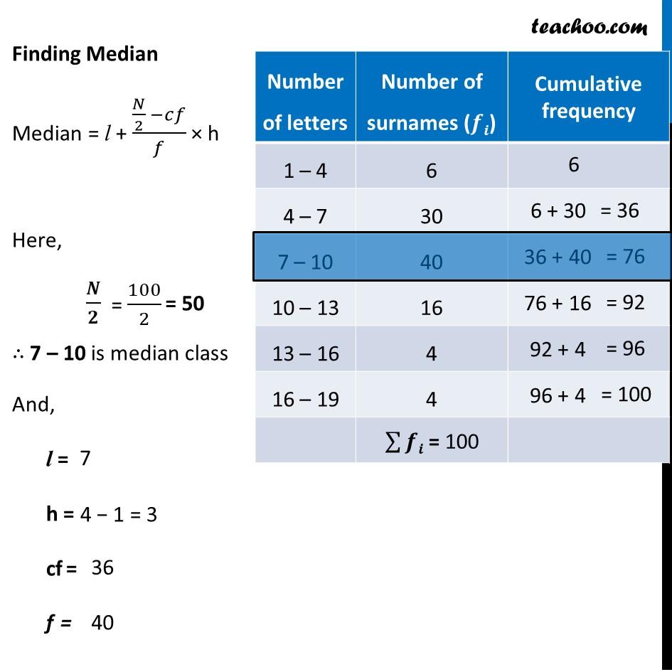 Ex 14.3, 6 - Chapter 14 Class 10 Statistics - Part 2