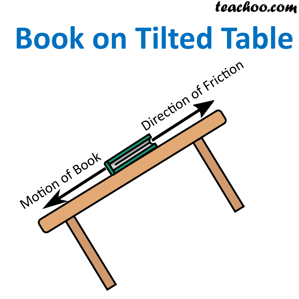 Book on tilted table.png
