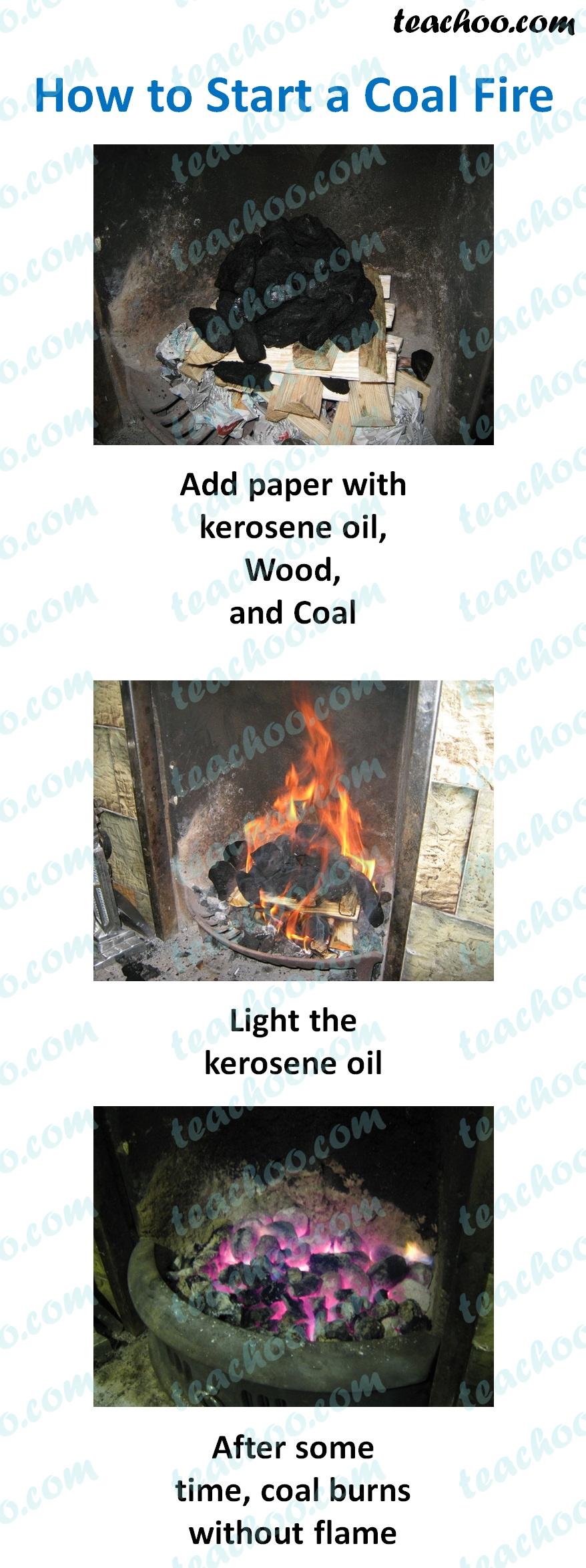 how-to-start-a-coal-fire---teachoo.jpg
