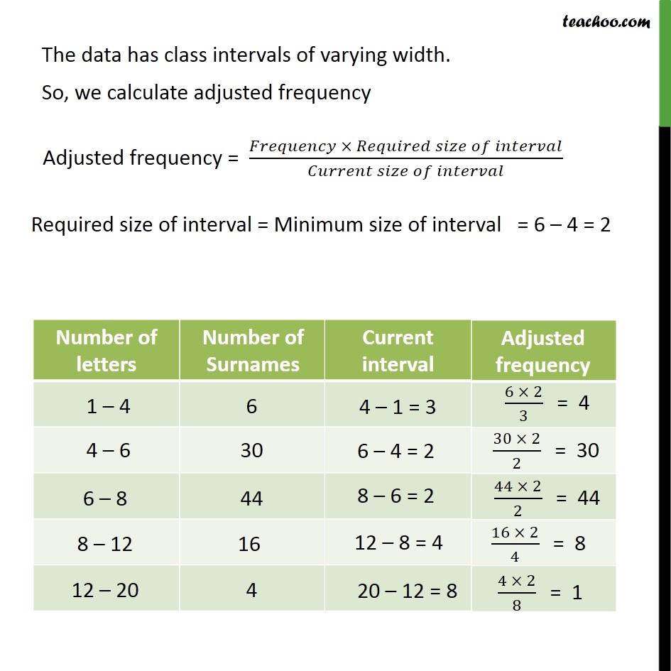 Ex 14.3, 9 - Chapter 14 Class 9 Statistics - Part 2