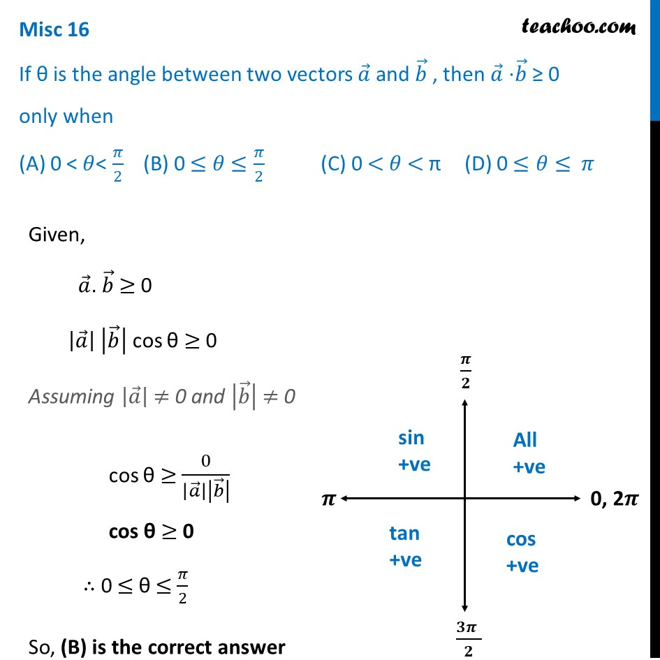 Misc 16 - If θ is angle between two vectors a and b, then a.b >= 0