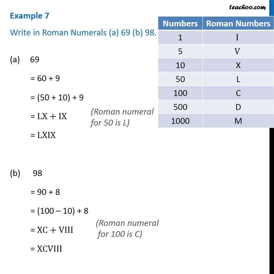 Example 7 - Roman numerals