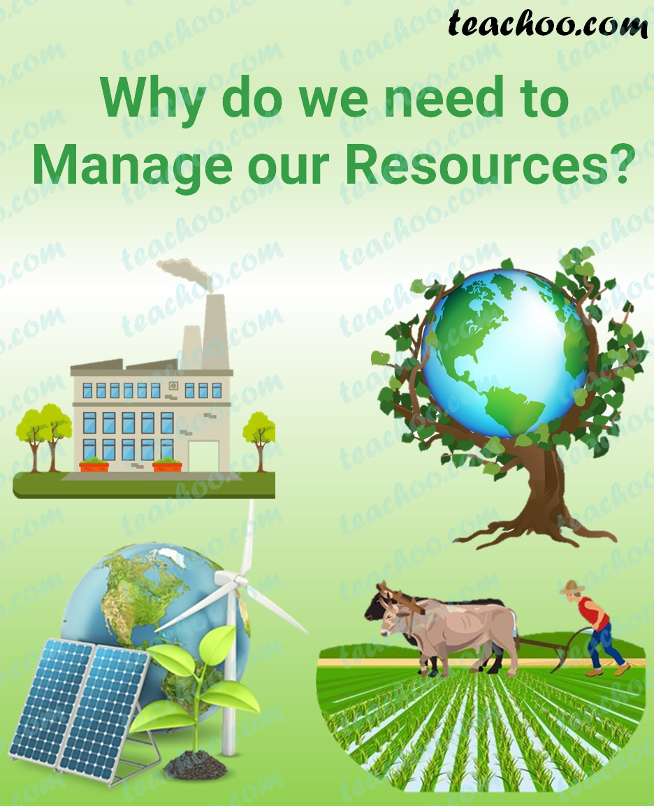 why-do-we-need-to-manage-our-resources---teachoo.jpg