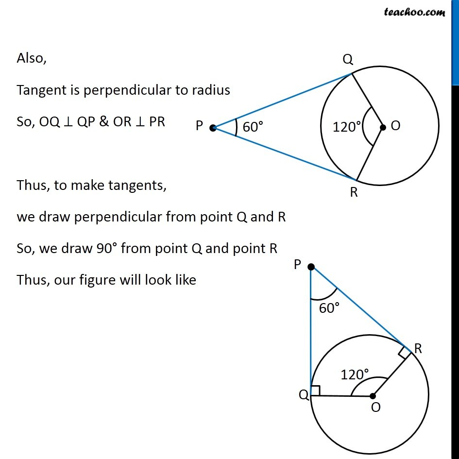 Ex 11 2, 4 - Draw pair of tangents to a circle of radius 5 cm inclined
