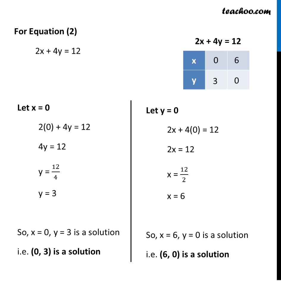 Example 3 - Chapter 3 Class 10 Pair of Linear Equations in Two Variables - Part 3