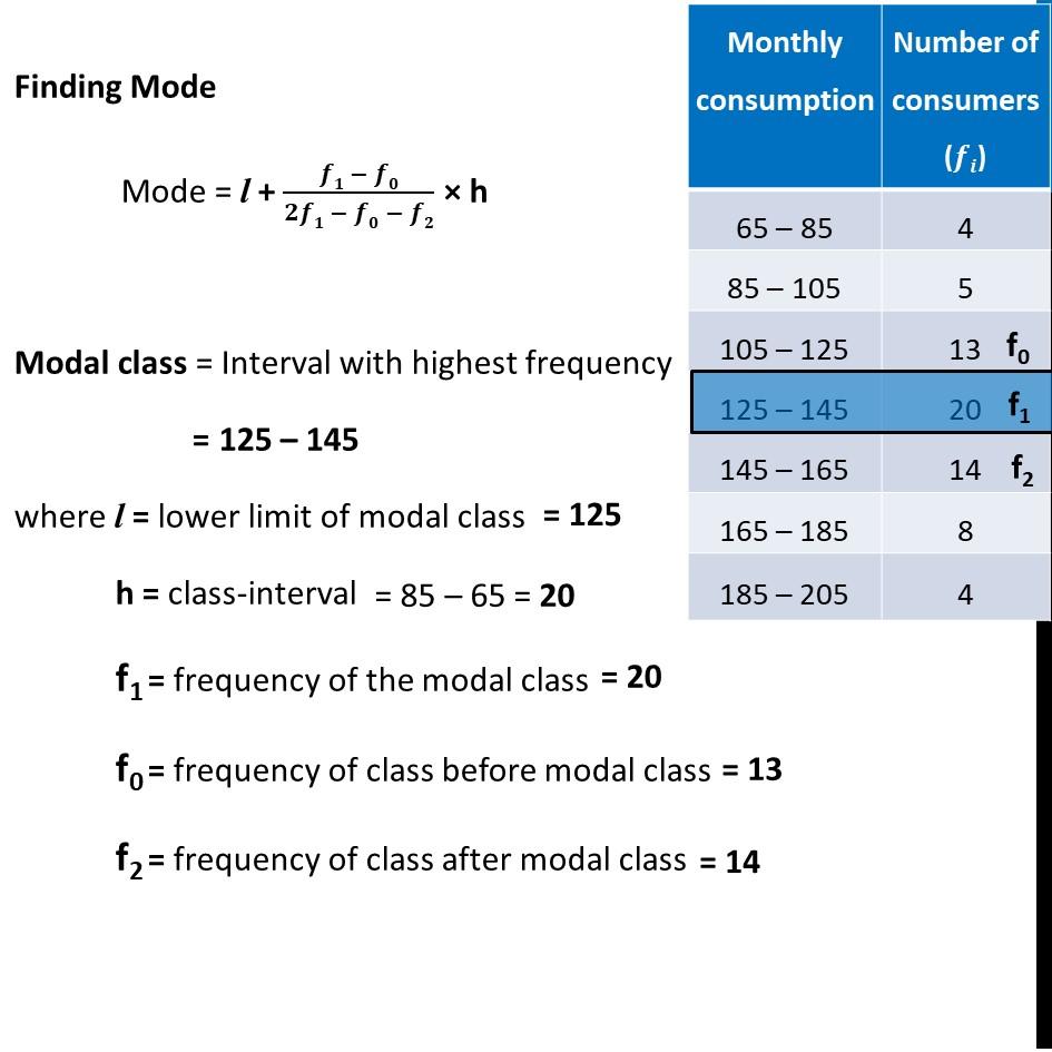 Ex 14.3, 1 - Chapter 14 Class 10 Statistics - Part 2