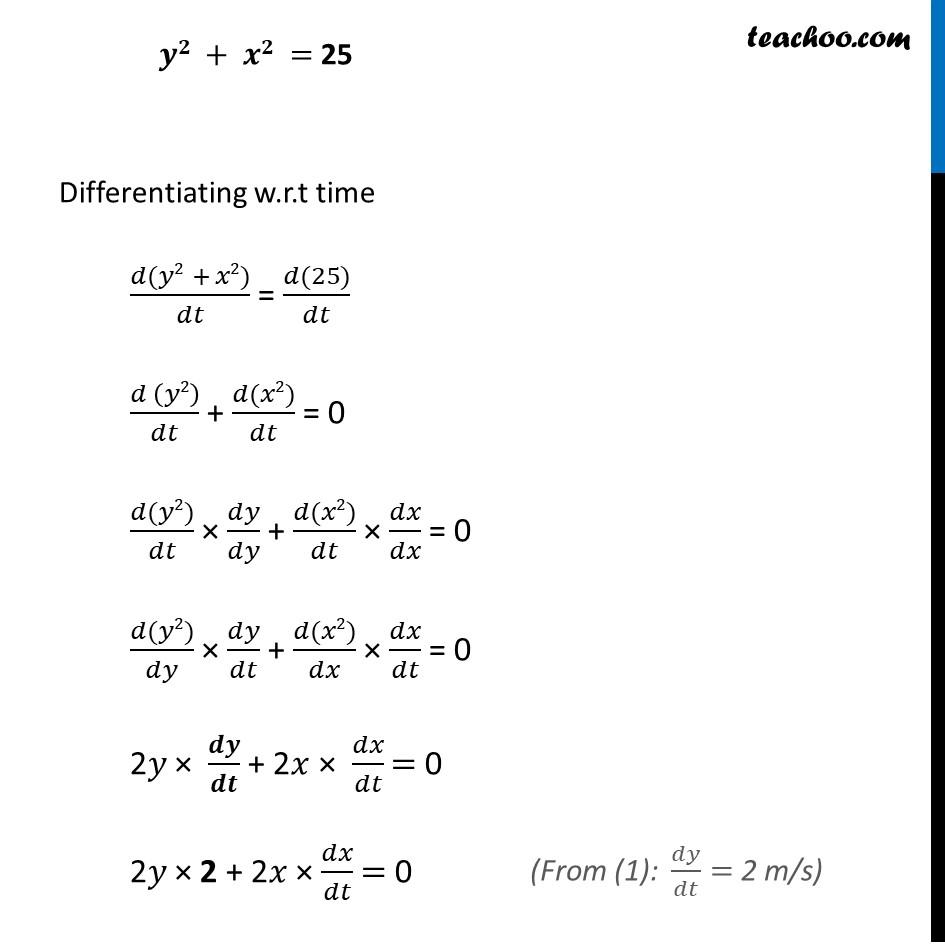 Ex 6.1,10 - Chapter 6 Class 12 Application of Derivatives - Part 3
