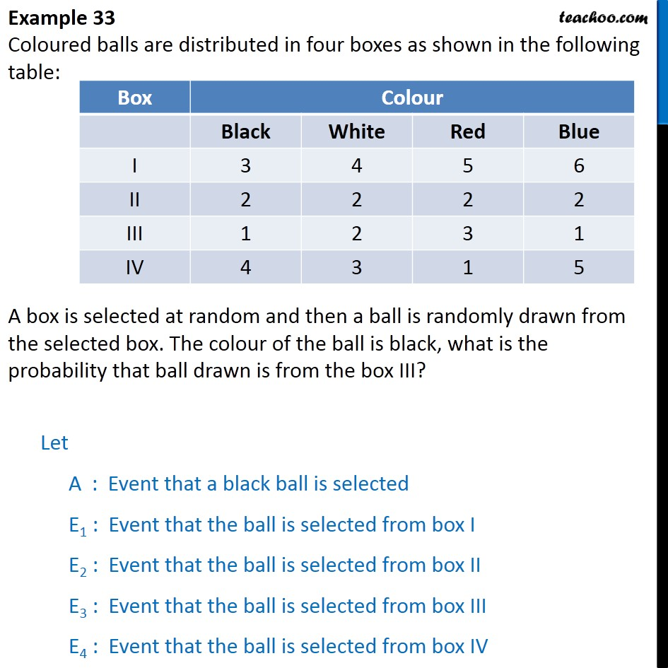 Example 33 - Coloured balls are distributed in four boxes - Examples