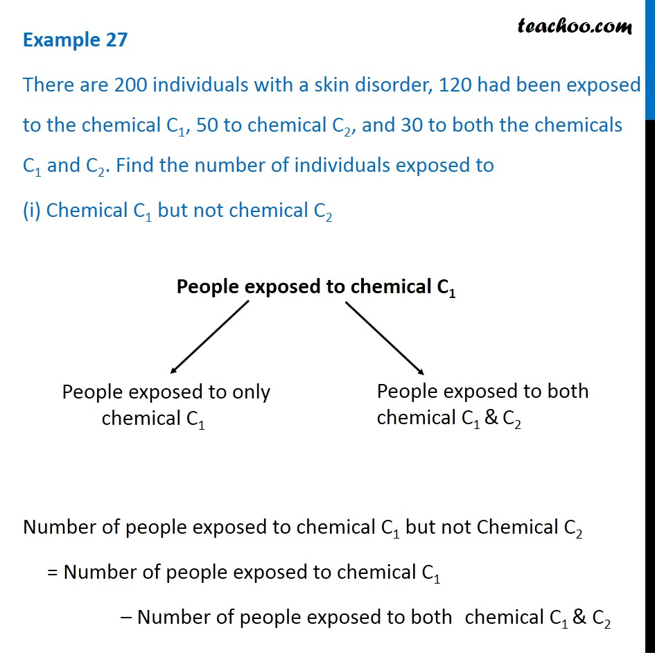 Example 27 - There are 200 individuals with a skin disorder, 120