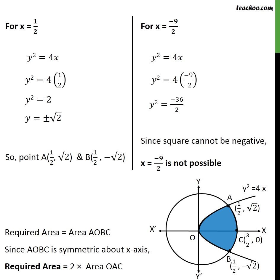 Misc 15 - Chapter 8 Class 12 Application of Integrals - Part 4
