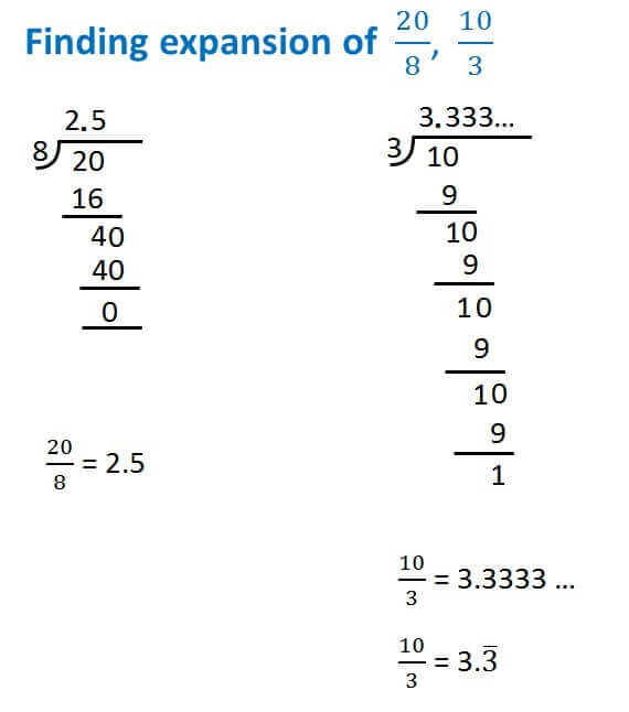 Decimal Expansions - Terminating and Non Terminating Example.jpg