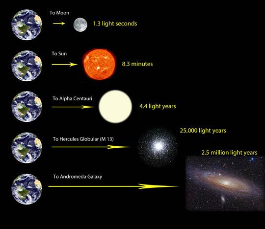 Light Year Scale.jpg