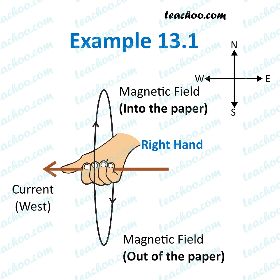 example-13.1---magnetic-effects-class-10---answer-by-teachoo.png