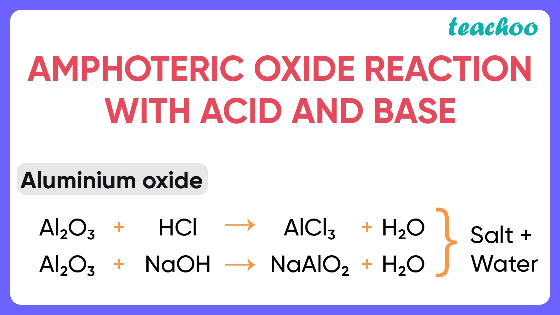 Amphoteric oxide reaction with Acid  and Base-01.jpg