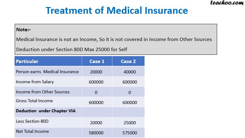 medical Insurance.png