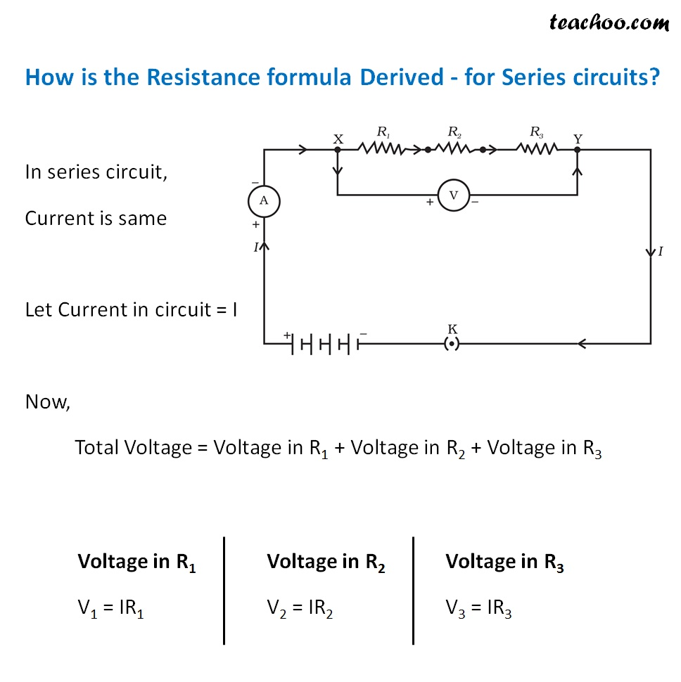 How is the Resistanve formula dervived - for the series circuits - Part 1 -  Teachoo.jpg