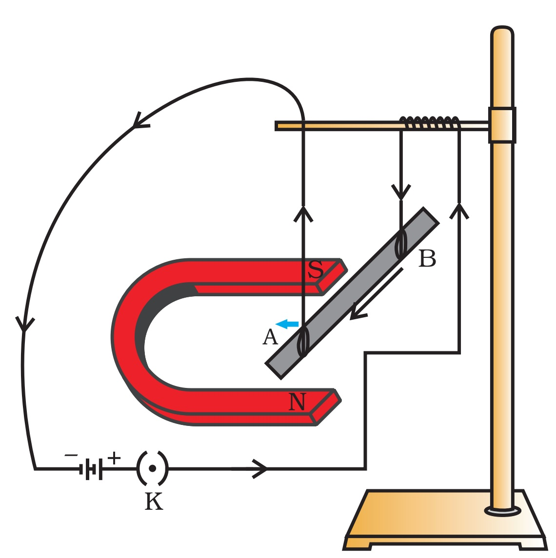 Figure 13.12 NCERT.jpg