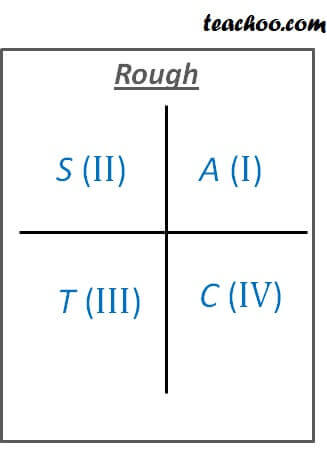 Finding Value of trigonometric functions, given other functions (Rough 1).jpg