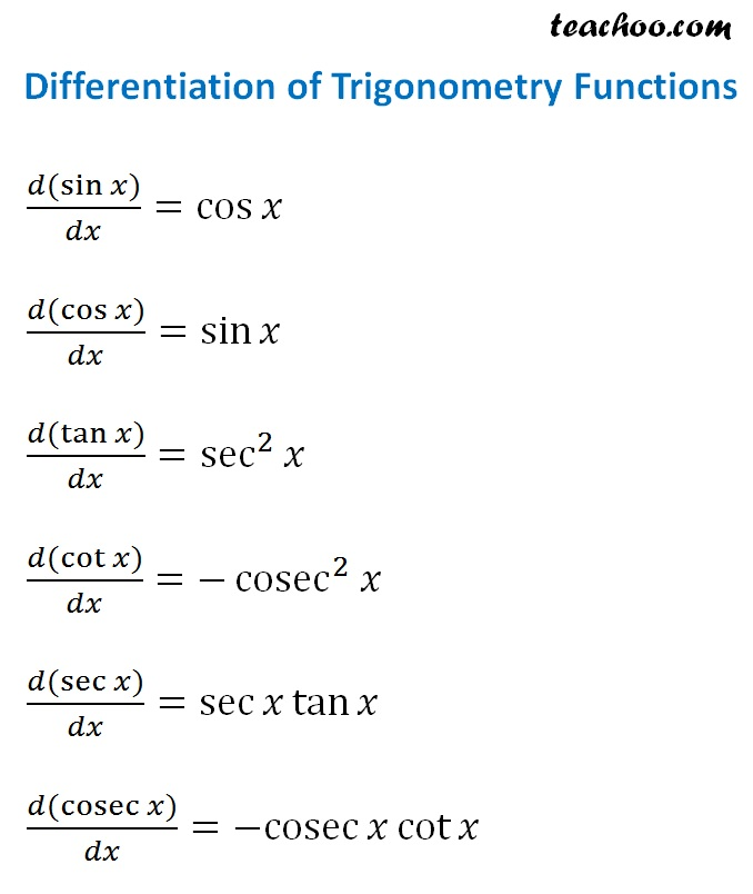 Differentiation of Trigonometry Functions.jpg