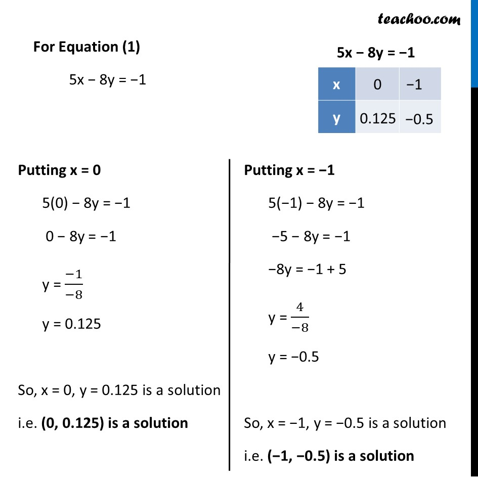 Example 5 - Chapter 3 Class 10 Pair of Linear Equations in Two Variables - Part 2