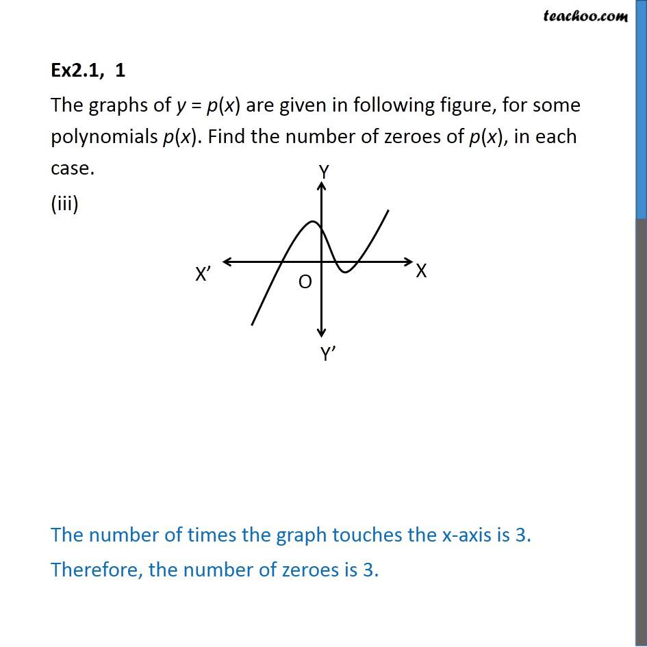 Ex 2.1, 1 - Chapter 2 Class 10 Polynomials - Part 3
