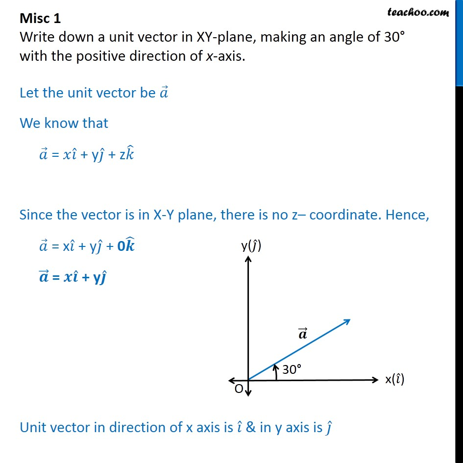 Misc 1 - Write down a unit vector in XY-plane, making angle 30 - Unit vector