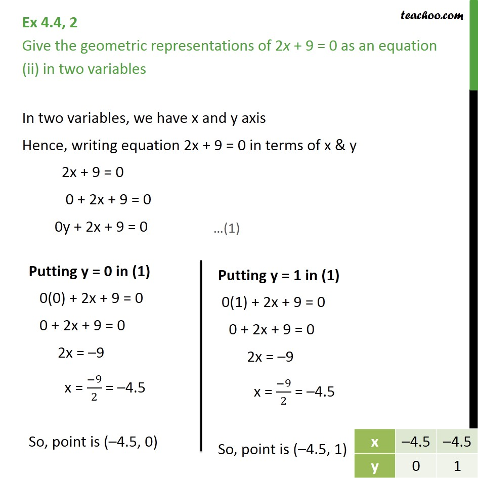 Ex 4.4, 2 - Give the geometric representation of 2x+ 9 = 0 - Lines parallel x or y axis