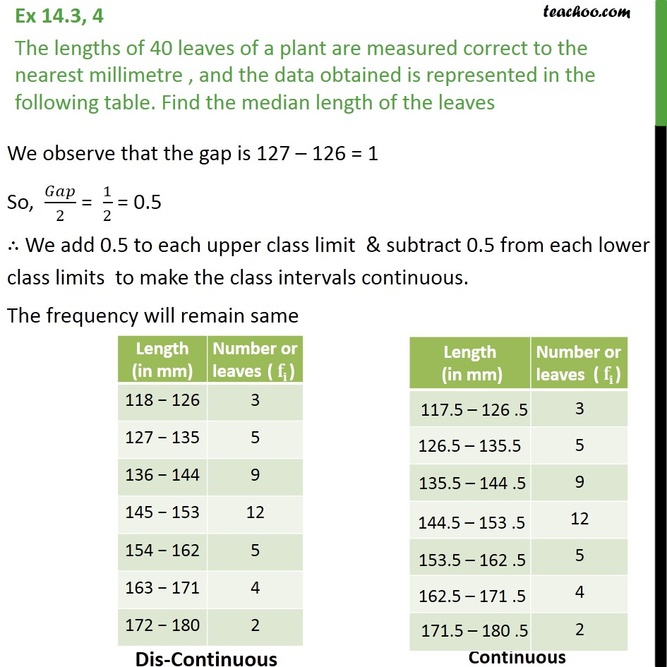 Ex 14.3, 4 - The lengths of 40 leaves of a plant are measured - Median