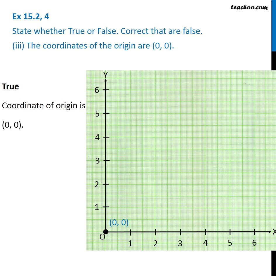 Ex 15.2, 4 - Chapter 15 Class 8 Introduction to Graphs - Part 3