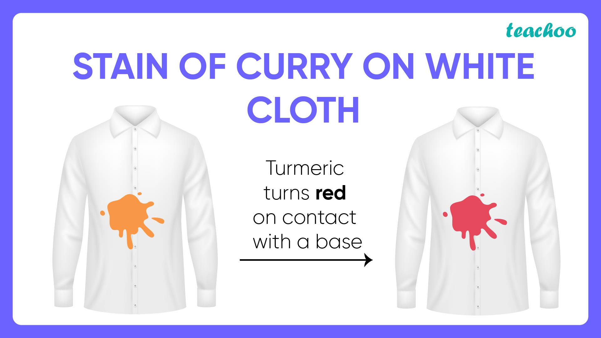Stain of curry on white cloth-01.jpg