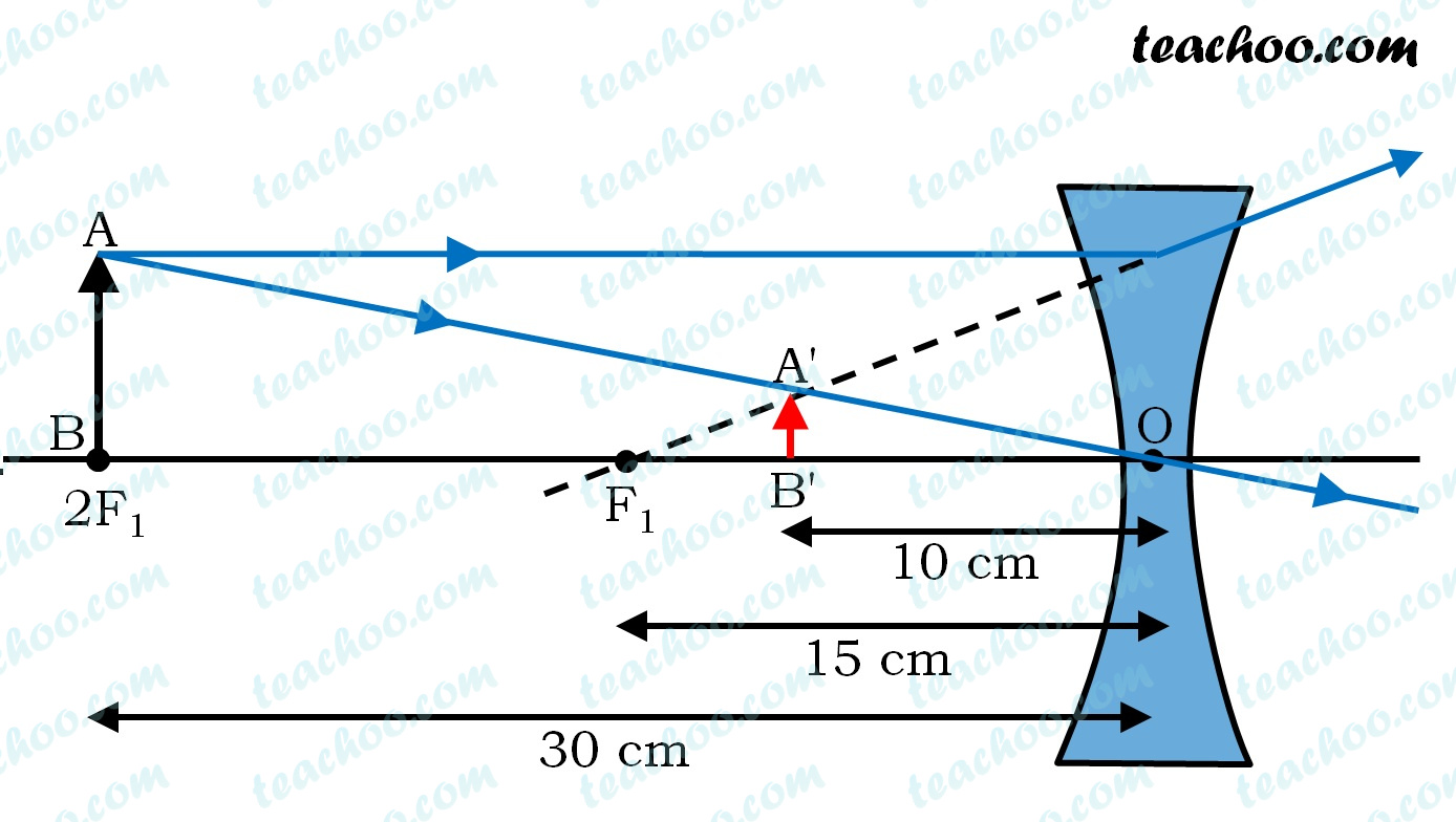ncert-q11---chapter-10-class-10---light---reflection-and-refraction---teachoo.jpg