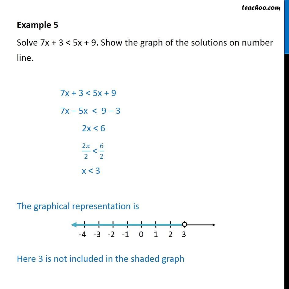Example 5 - Solve 7x + 3 < 5x + 9. Show graph on number line. - Solving on number line (one graph)