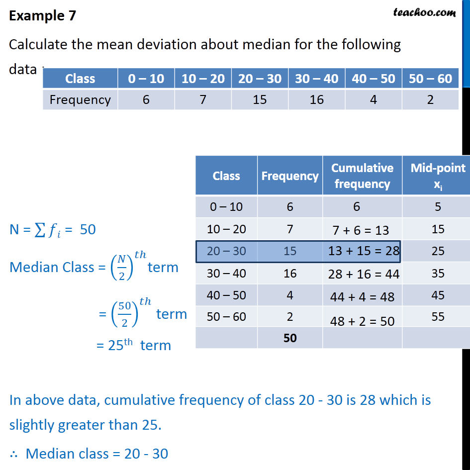 Example 7 - Calculate mean deviation about median - Class 11 - Mean deviation about median - Continuous frequency distibution