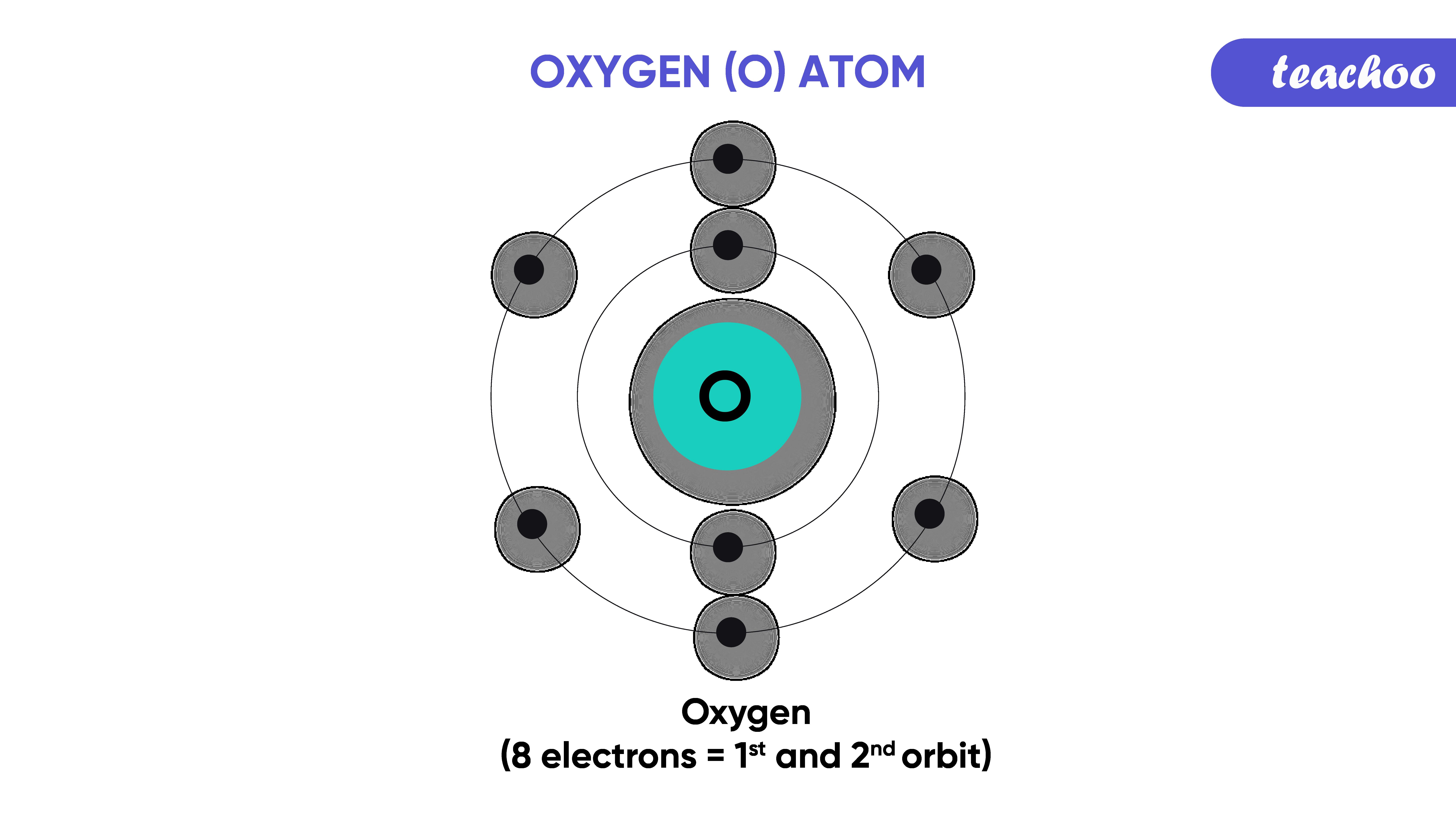 26. oxygen-Teachoo-01.png