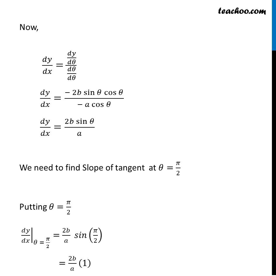 Ex 6.3,6 - Chapter 6 Class 12 Application of Derivatives - Part 2