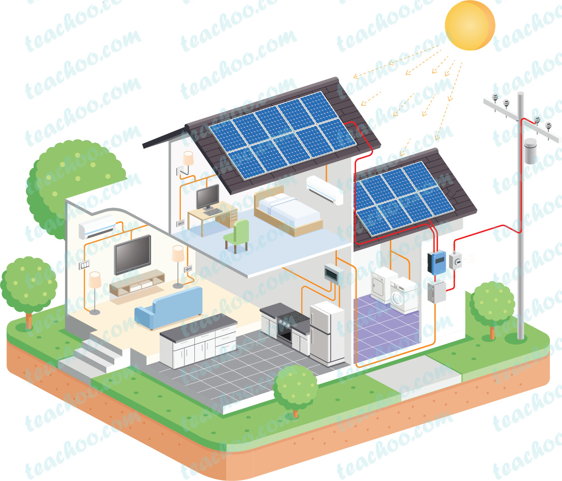 solar-energy---teachoo.jpg