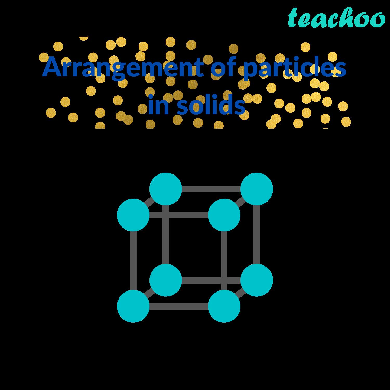 Arrangement of particles  in solids - Teachoo.png