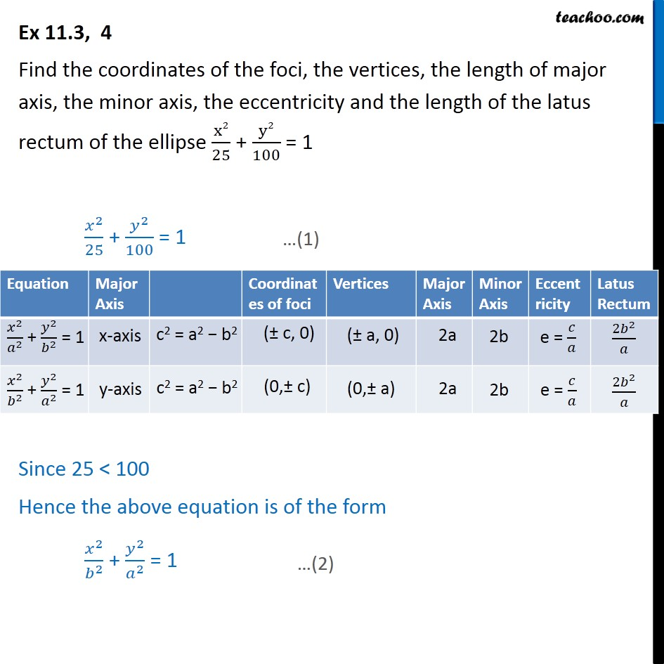 Ex 11.3, 4 - x2/25 + y2/100 = 1 Find foci, latus rectum - Ellipse - Defination