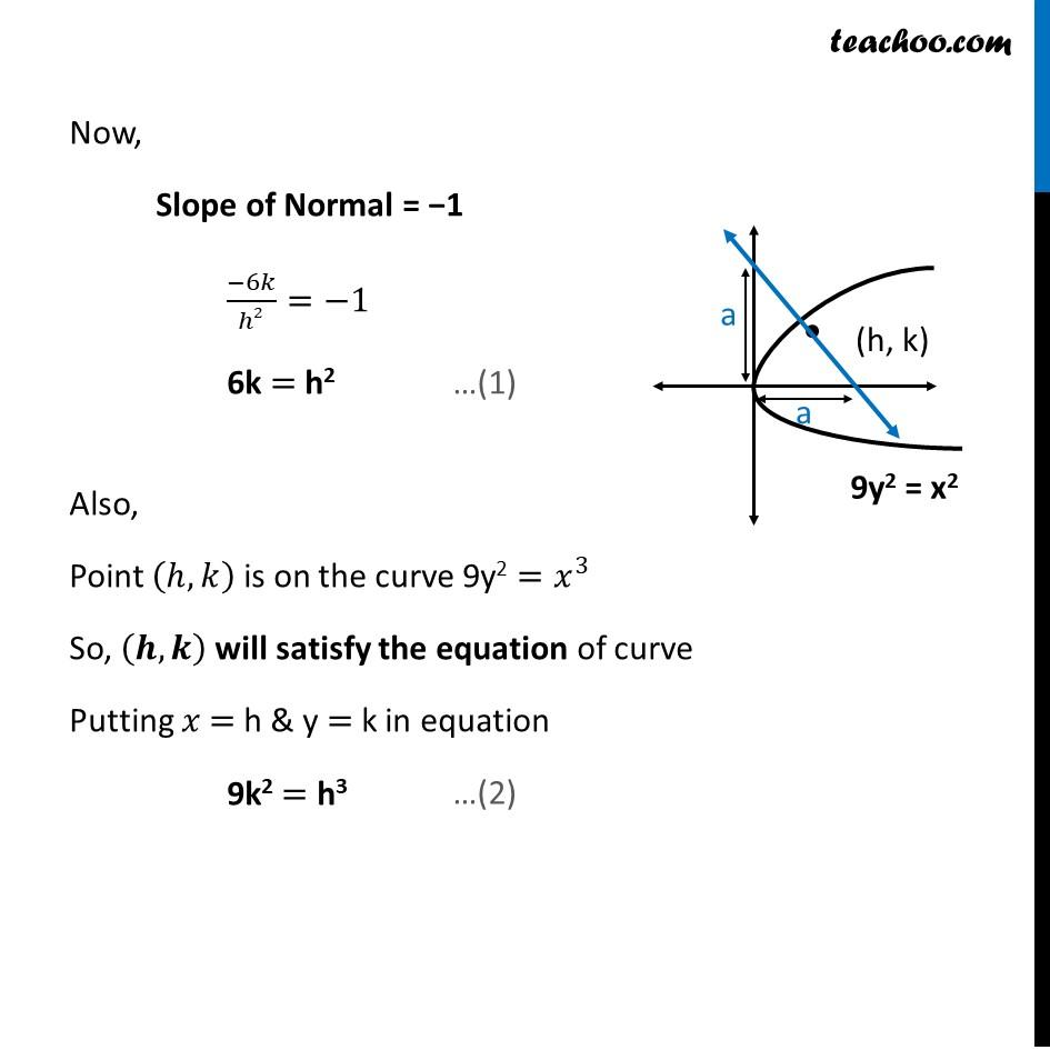 Misc 24 - Chapter 6 Class 12 Application of Derivatives - Part 4