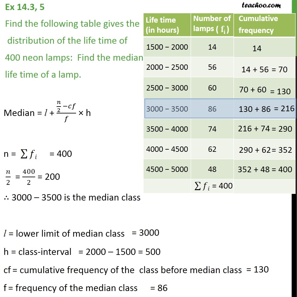 Ex 14.3, 5 - Distribution of life time of 400 neon lamps - Median